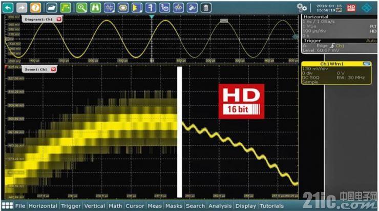 罗德与施瓦茨的R&S®RTE、 R&S®RTO 及 R&S®RTP 示波器标配16 bit 高分辨率模式
