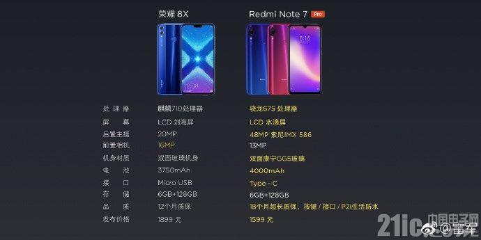 学常程的套路?雷军晒红米Redmi Note 7 Pro与荣耀8X和V20对比图