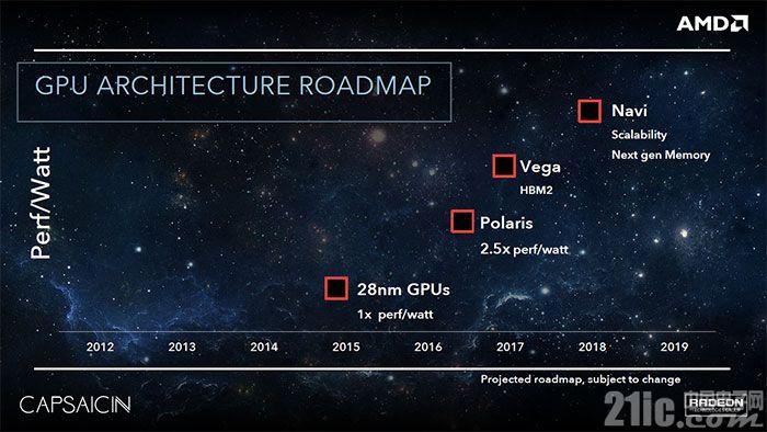 AMD 7nm Navi或支持VRS可�速率著色技�g:游����堤嵘�50%