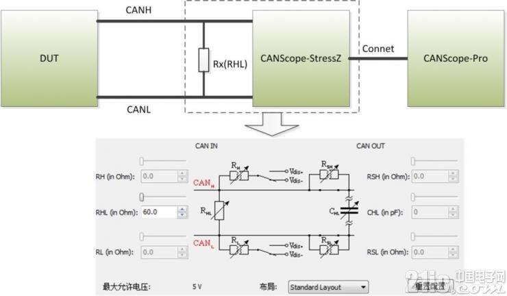 图3 采样点测试连接