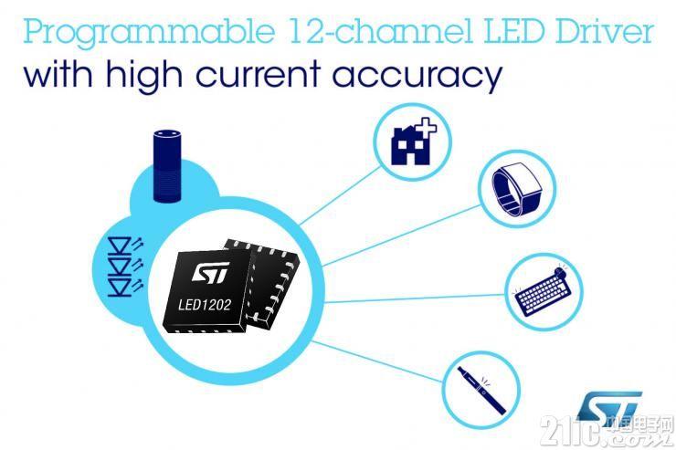 意法半���w�l布可�程12通道RGB-LED��悠鳎�提升智能�O�浜痛┐髟O�湔彰餍Ч�