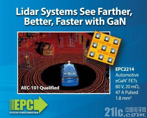车规级80 V EPC2214 eGaN FET 使得激光雷达系统看得更清晰