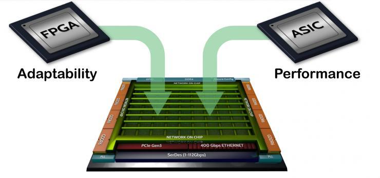FPGA�y以逾越小��的瓶�i究竟�如何突破?