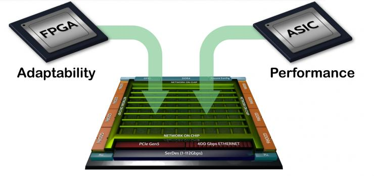 FPGA�y以逾越的瓶�i究竟�如何突〗破?