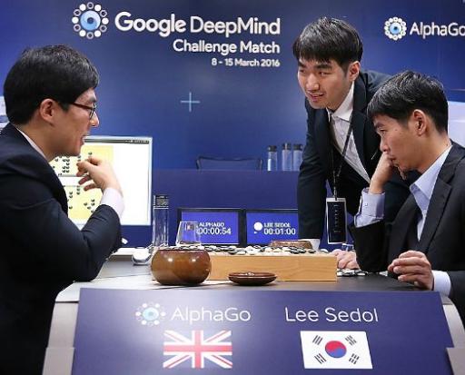 人工智能�o�t���I域��砹四男└锩�性�化?