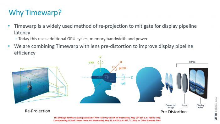 Arm宣布推出Mali D77显示处理器 促进AR和VR发展