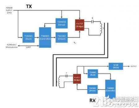 大联大推出40W无线充电解决方案