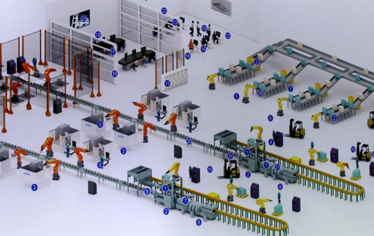 工业4.0下的工业网络演进
