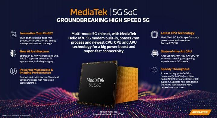 揭露5G SoC芯片面纱