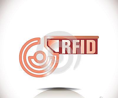 RFID的使用频段