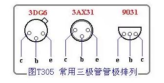 众所周知,三极管具有基极、集电极、发射极三极,另外还有NPN型还有PNP型,那么如何用最快的方法进行三极管测量来确认三极管的管脚和管型。另外,三极管的工作状态是否可以通过三极管测量进行判断?