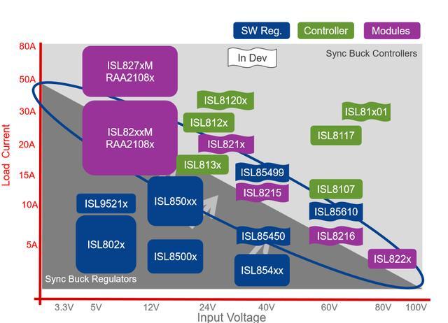 接连收购Intersil/IDT,瑞萨电子祭出一系列接地气方案