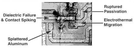 我们该如何保护芯片免遭静电释放损害