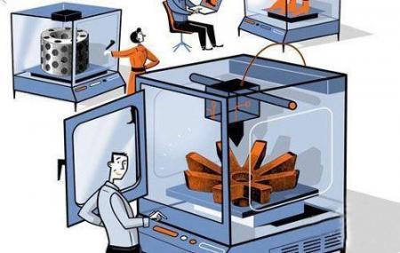 如何选择3d打印机