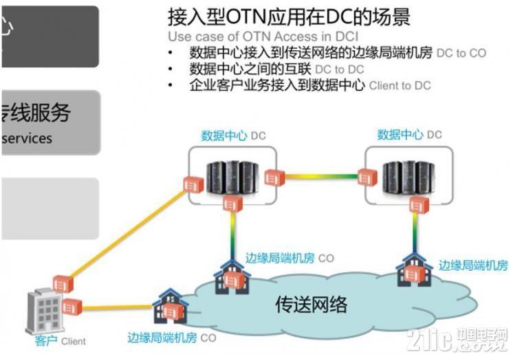 OTN2.jpg
