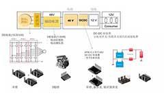 电动/混动汽车方案助力推动能效、节能、环保(下)