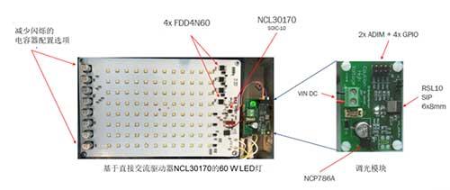 超低功耗蓝牙控制的高性价比可调光智能照明方案