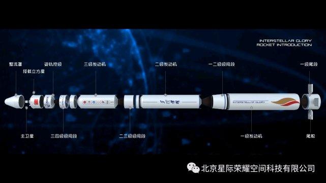 民营火箭成功首飞  中国民营火箭成功首飞具体详情