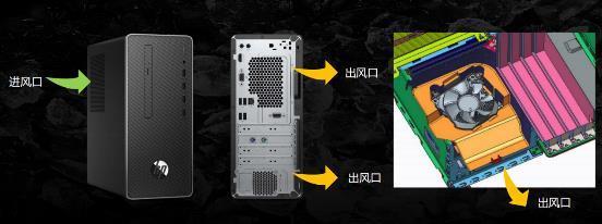惠普战66 Pro G1台式机测评之功耗、温度双测评