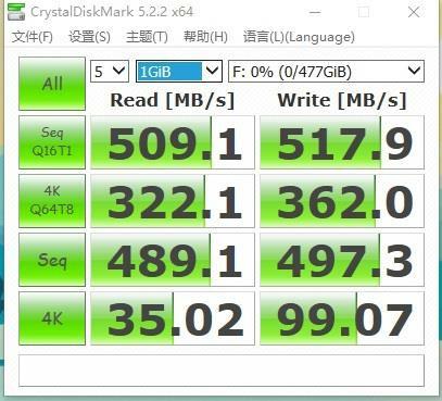 影驰擎512 SSD经得起不同平台下的性能测试吗?