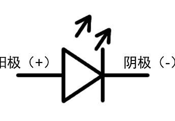 秒懂二极管正负极知识,两大方法辨识发光二极管正负极