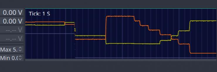 电路仿真软件难求?瞅瞅这款免费的电路仿真软件吧
