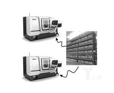 探讨制造业仓储物流中拣选技术的实现途径