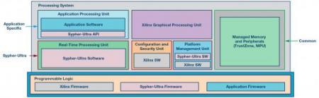 工业4.0愿望和网络安全含义