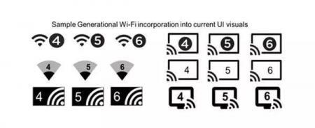 """在未来的发展中,5G将会""""消灭""""WiFi么?"""