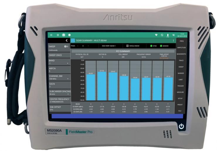 8月特别报道:信号/频谱分析仪