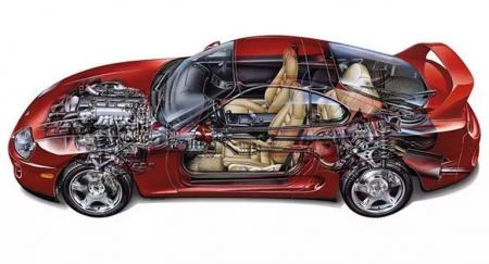 汽车电子,.jpg