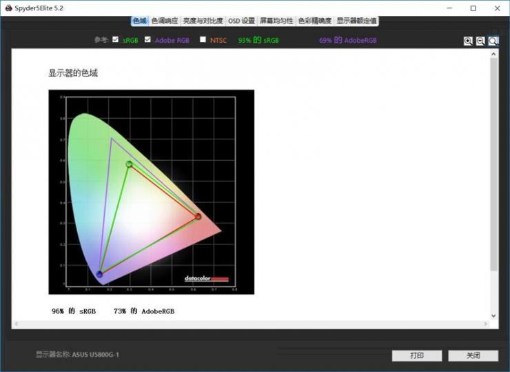 华硕灵耀X Pro笔记本测评之屏幕性能测评