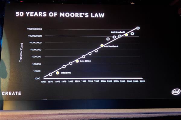 摩尔定律已死,两个新指导定律浮现,谁会赢?