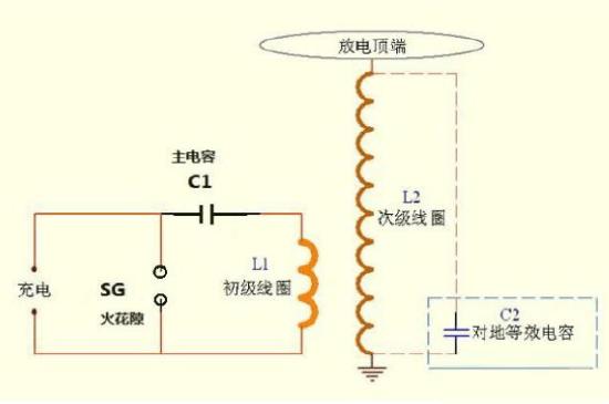 特斯拉线圈制作系列(二),教你学会小型特斯拉线圈制作方法