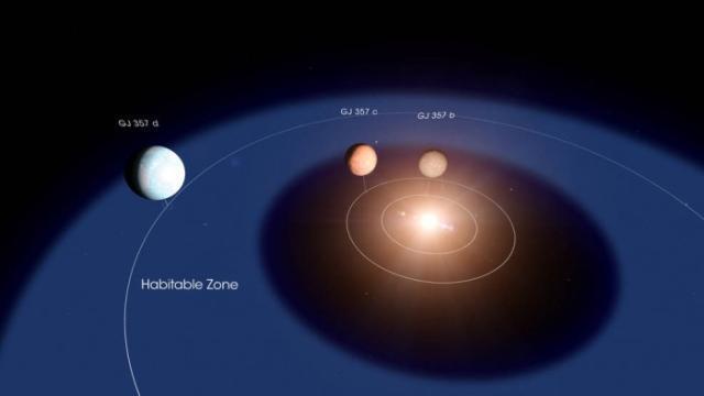 NASA发现超级地球 NASA发现超级地球是怎么回事?