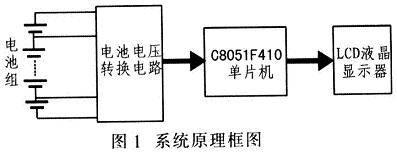 便携式串联电池组电压检测系统