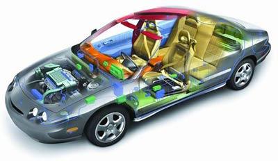 汽车电子.jpg