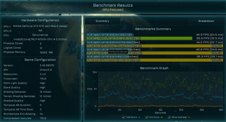 微星GS65轻薄游戏本测评之游戏性能测评