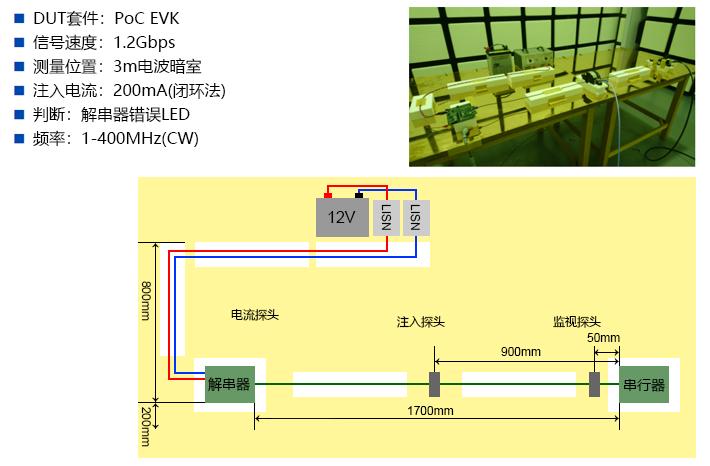 09 BCI试验的设置.png