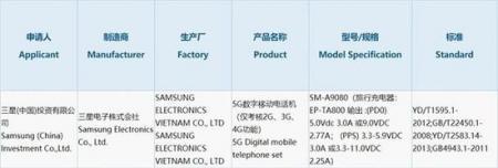三星Galaxy A90 5G获国内3C认证 上市指日可待!