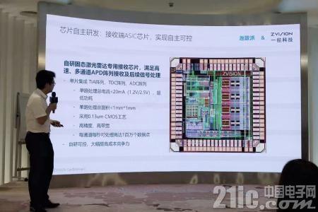 自研固态激光雷达专用接收芯片