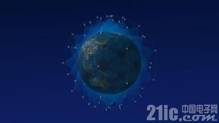 72颗物联网卫星座全球部署及覆盖示意图