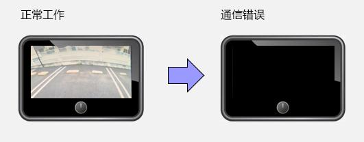 01 由于通信错误,摄像头画面中断.png