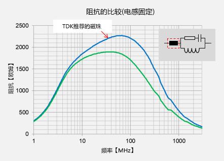 08-2 同轴电缆.png