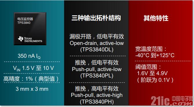 高输入电压、高效的监控器TPS3840