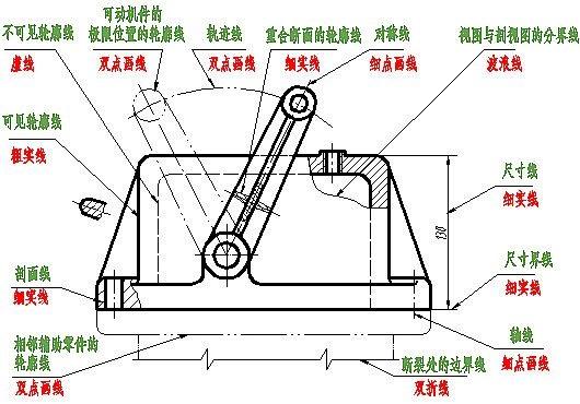 大佬讲解机械制图基础知识(十一),机械制图基础知识之国家标准