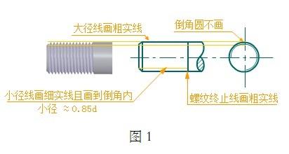 大佬讲解机械制图基础知识(十),机械制图基础知识之螺纹画法