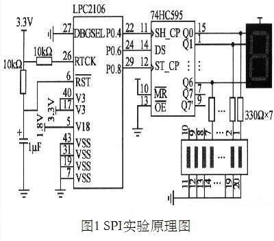 电路仿真软件详谈(六),Proteus电路仿真软件的超级应用