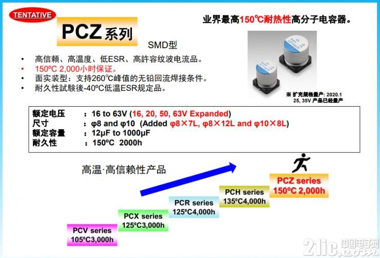 业界最高150℃耐热特性的PCZ系列