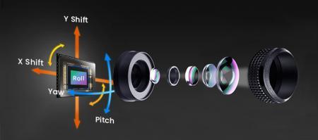 思特威科技携手MEMS Drive,推进芯片级防抖技术革新